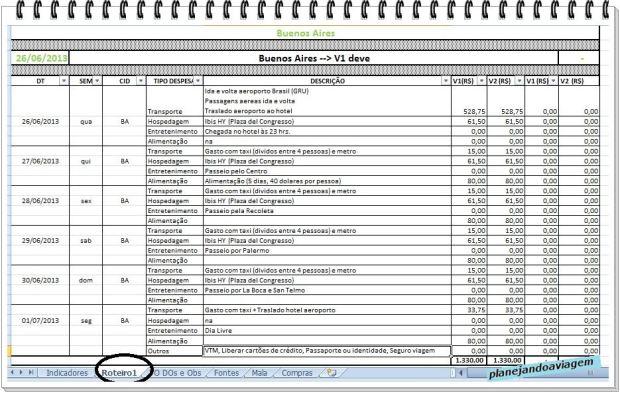 Aba Roteiro (etapa de orçamento)