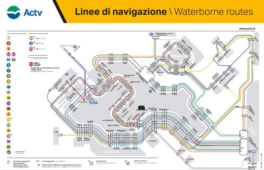 Transporte Público em Veneza